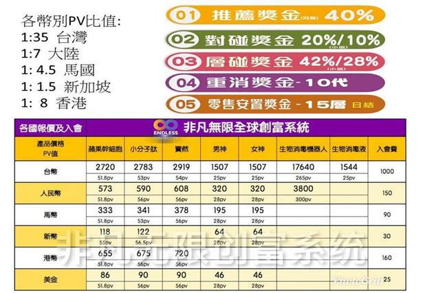 WeChat 圖片_20200219210812